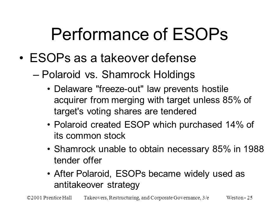 Performance of ESOPs ESOPs as a takeover defense