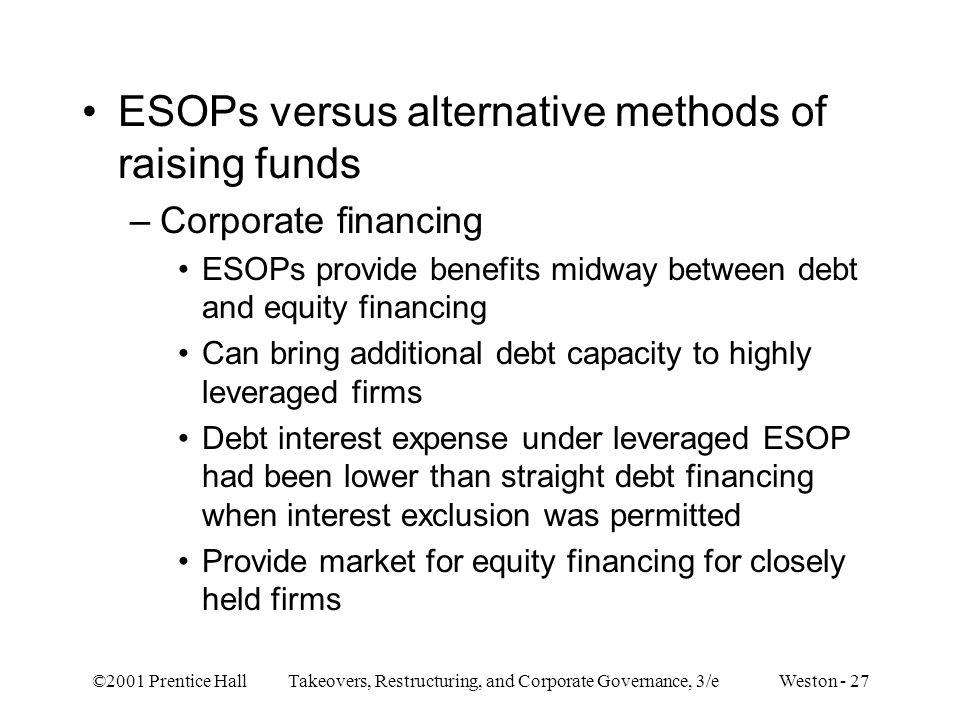ESOPs versus alternative methods of raising funds