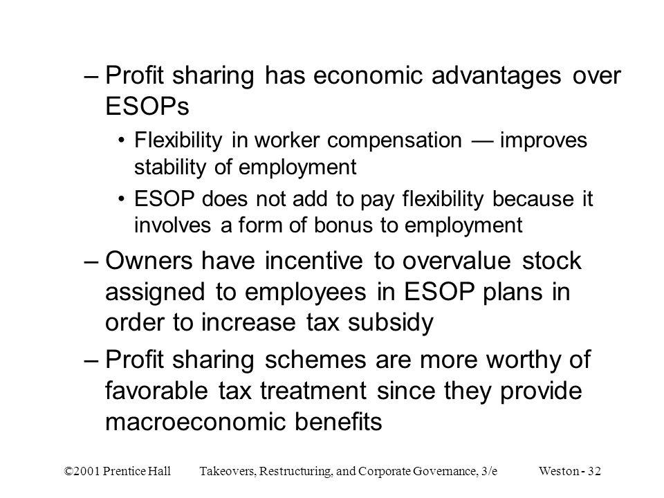 Profit sharing has economic advantages over ESOPs