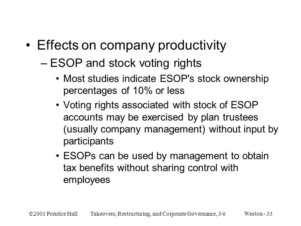 Effects on company productivity