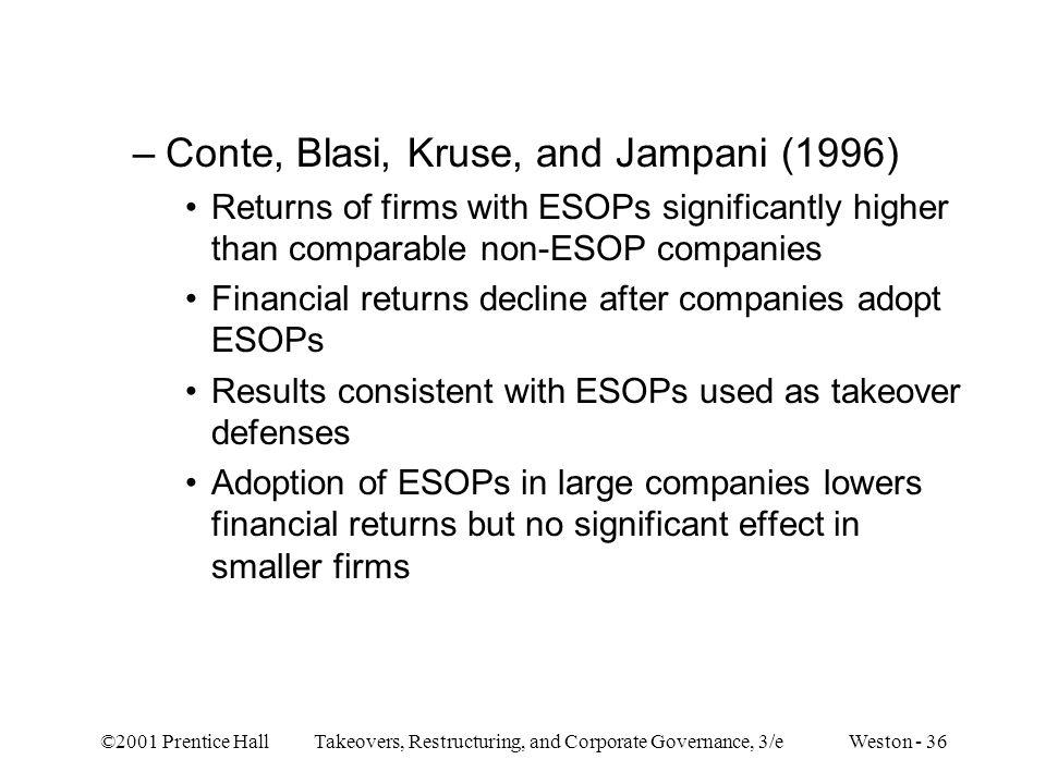 Conte, Blasi, Kruse, and Jampani (1996)