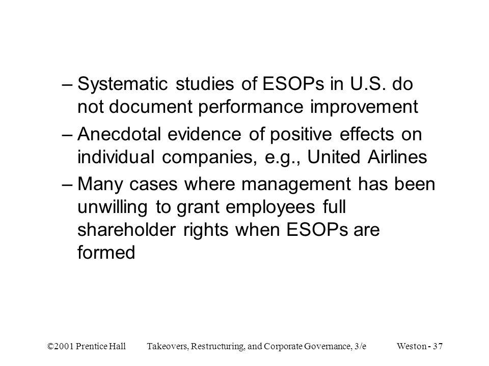 Systematic studies of ESOPs in U. S