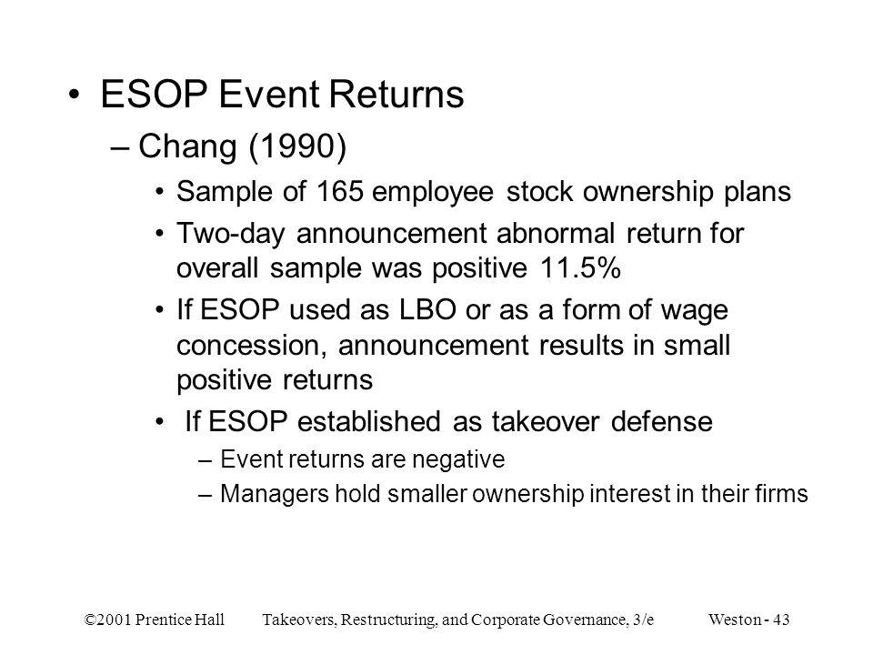 ESOP Event Returns Chang (1990)