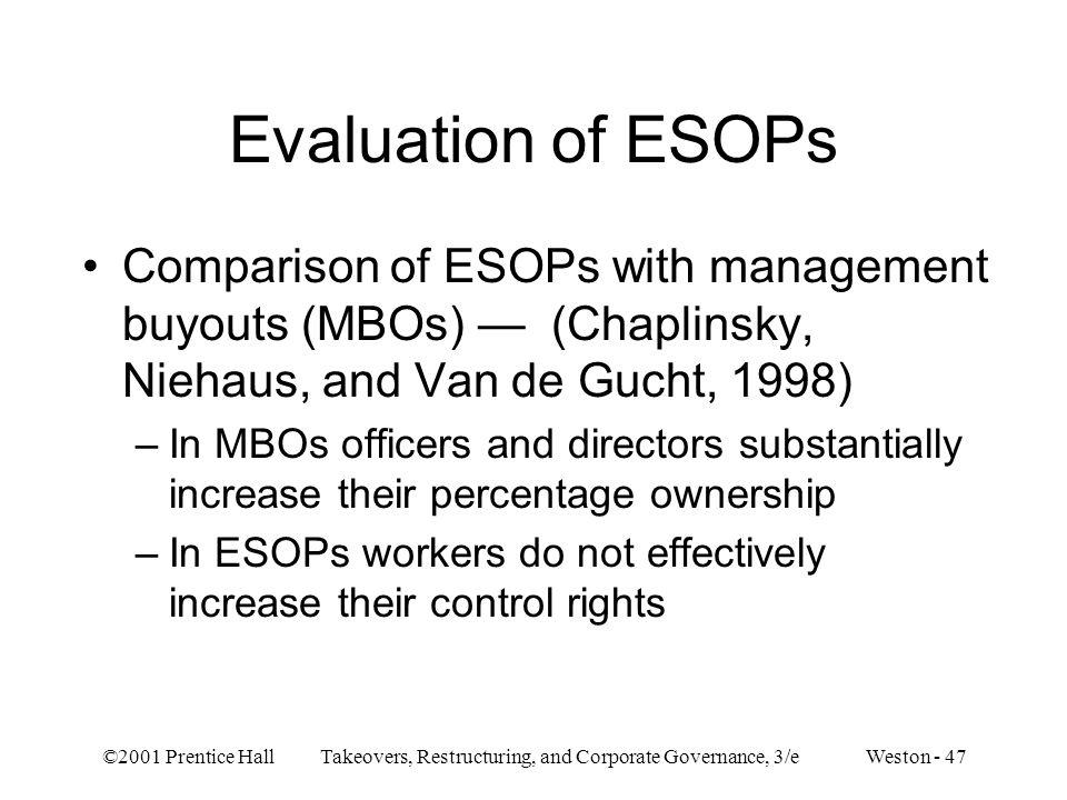 Evaluation of ESOPs Comparison of ESOPs with management buyouts (MBOs) — (Chaplinsky, Niehaus, and Van de Gucht, 1998)