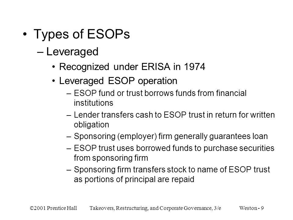 Types of ESOPs Leveraged Recognized under ERISA in 1974