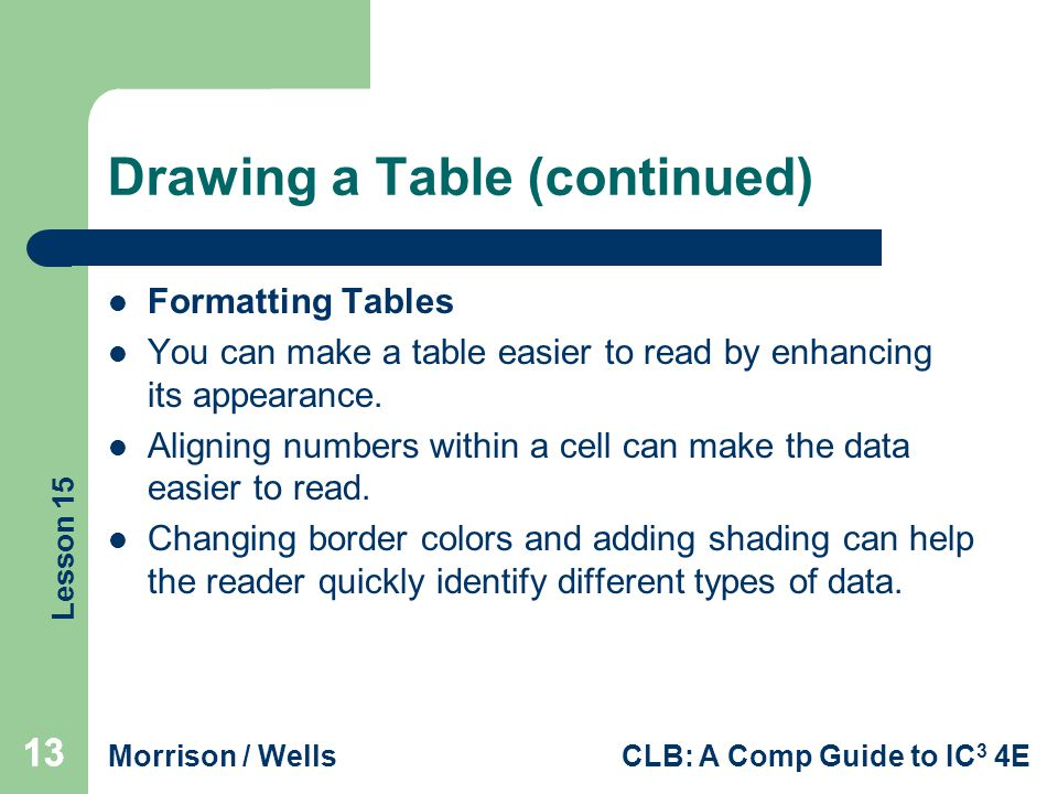 Drawing a Table (continued)