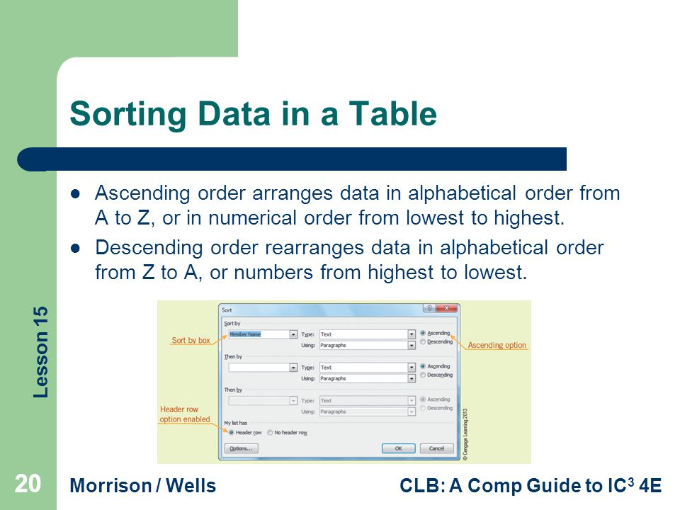 Sorting Data in a Table Ascending order arranges data in alphabetical order from A to Z, or in numerical order from lowest to highest.