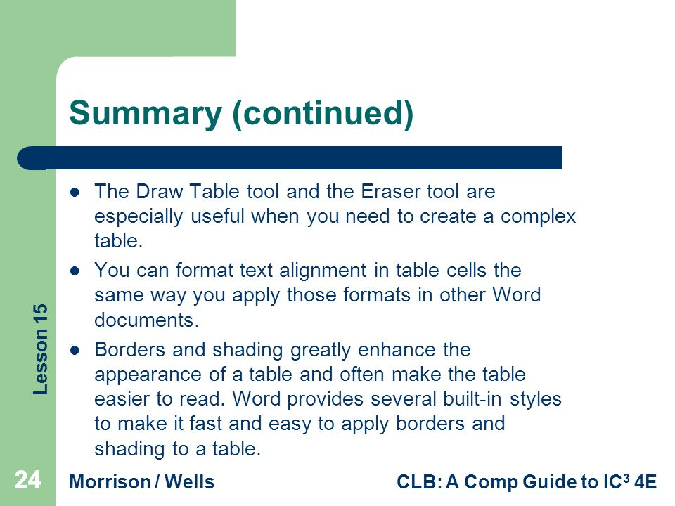 Summary (continued) The Draw Table tool and the Eraser tool are especially useful when you need to create a complex table.