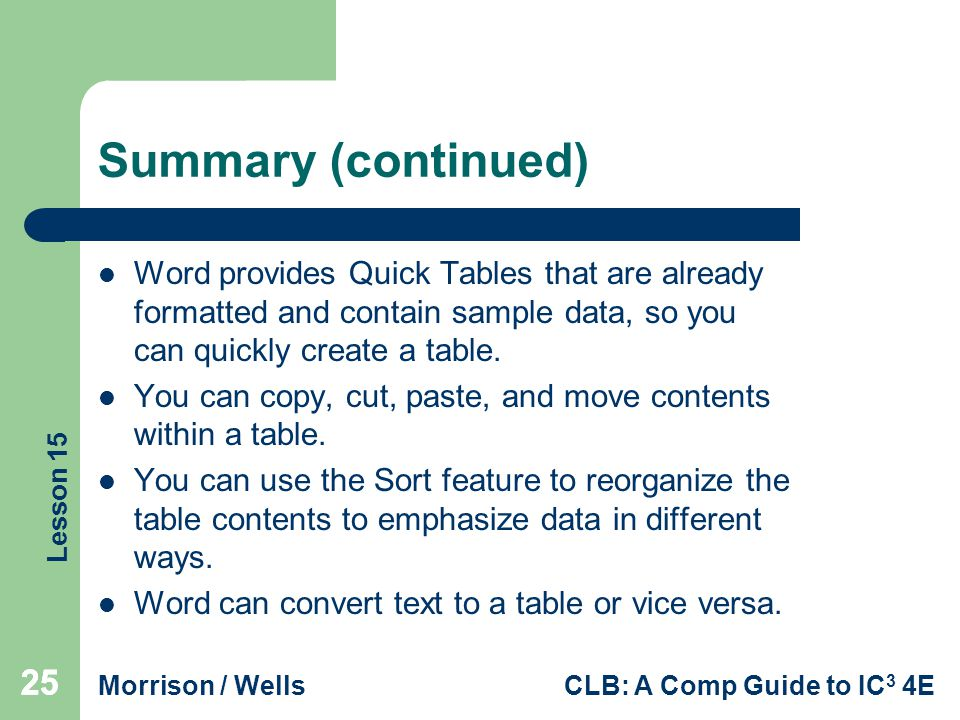 Summary (continued) Word provides Quick Tables that are already formatted and contain sample data, so you can quickly create a table.