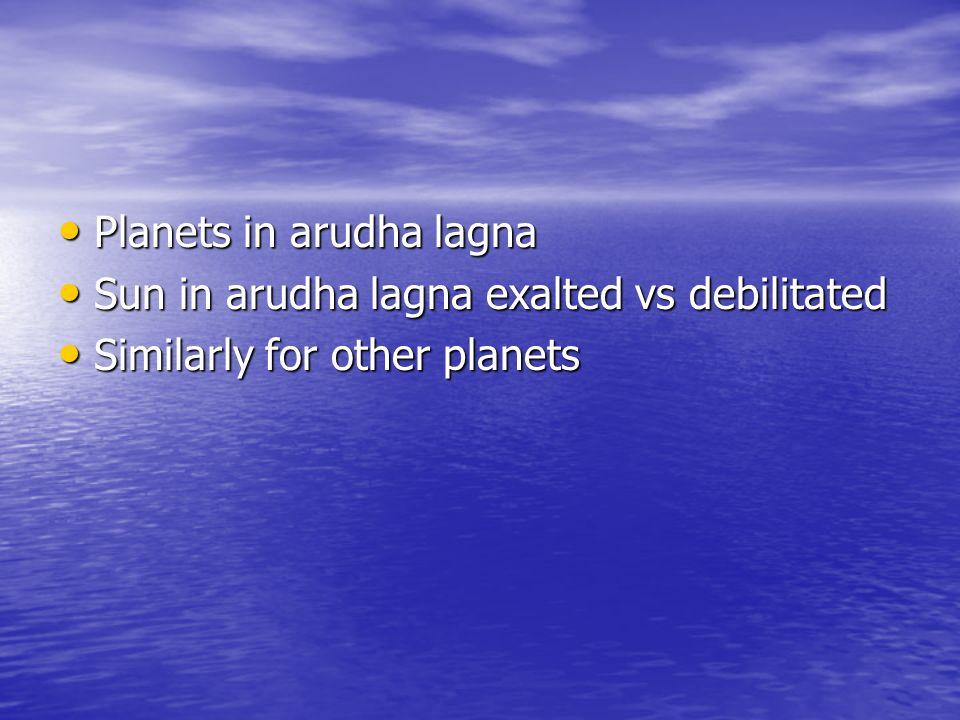 Planets in arudha lagna