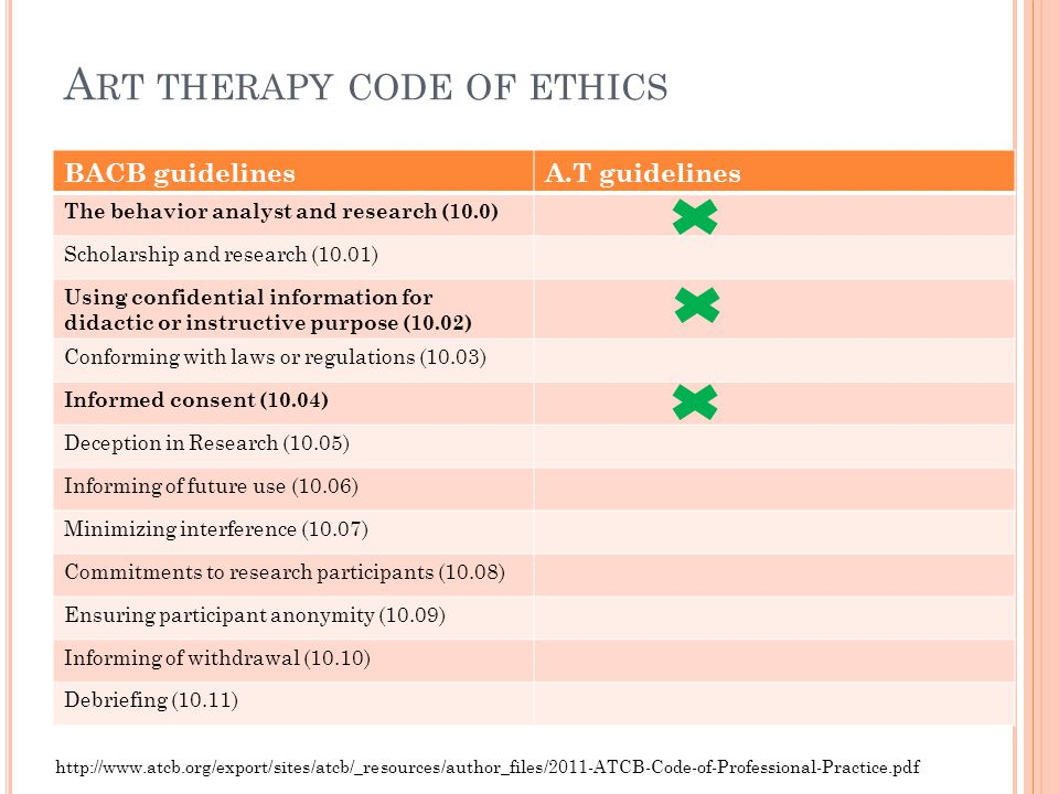 Art therapy code of ethics