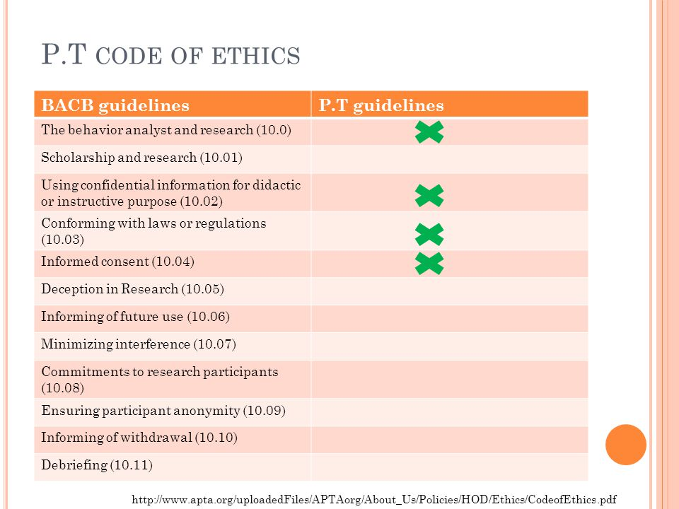 P.T code of ethics BACB guidelines P.T guidelines