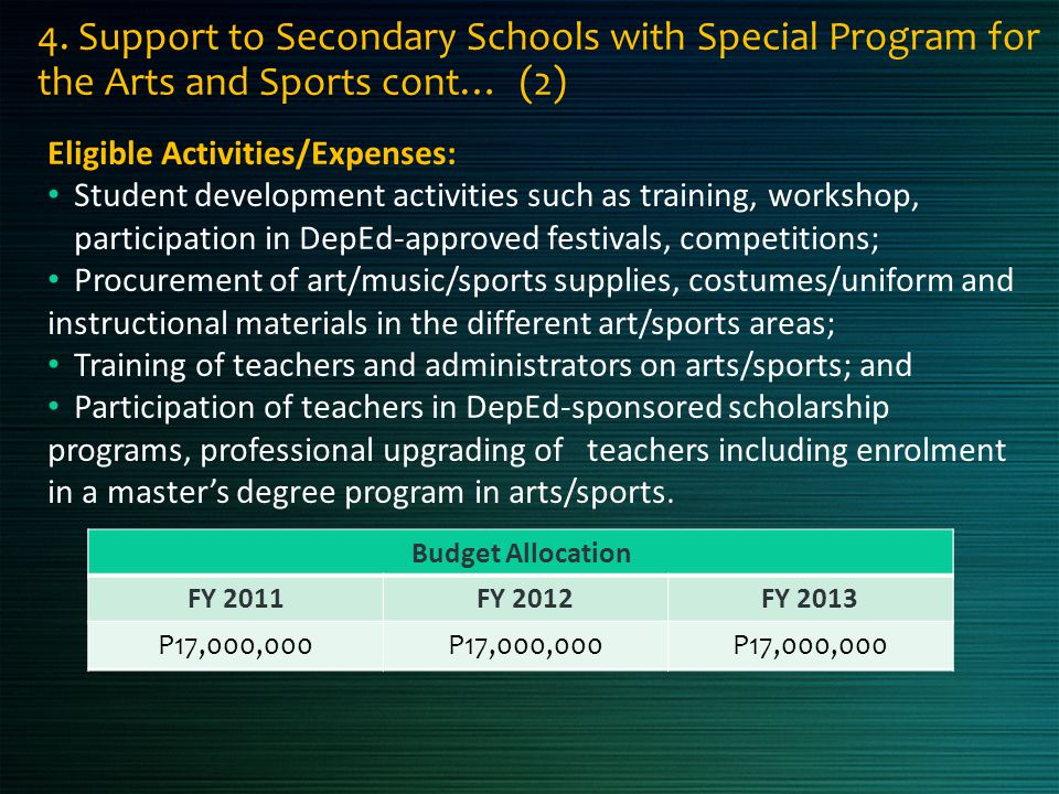 4. Support to Secondary Schools with Special Program for the Arts and Sports cont… (2)