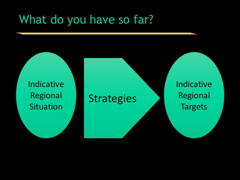 What do you have so far Strategies Indicative Regional Situation
