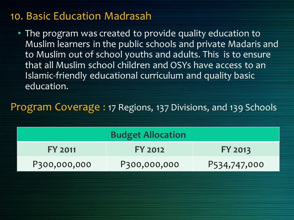 10. Basic Education Madrasah
