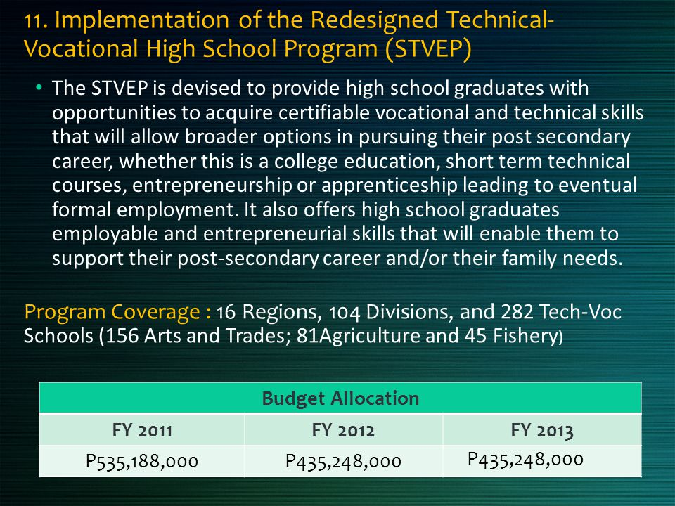 11. Implementation of the Redesigned Technical-Vocational High School Program (STVEP)