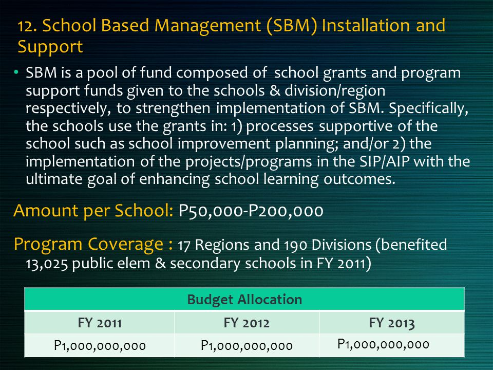 12. School Based Management (SBM) Installation and Support