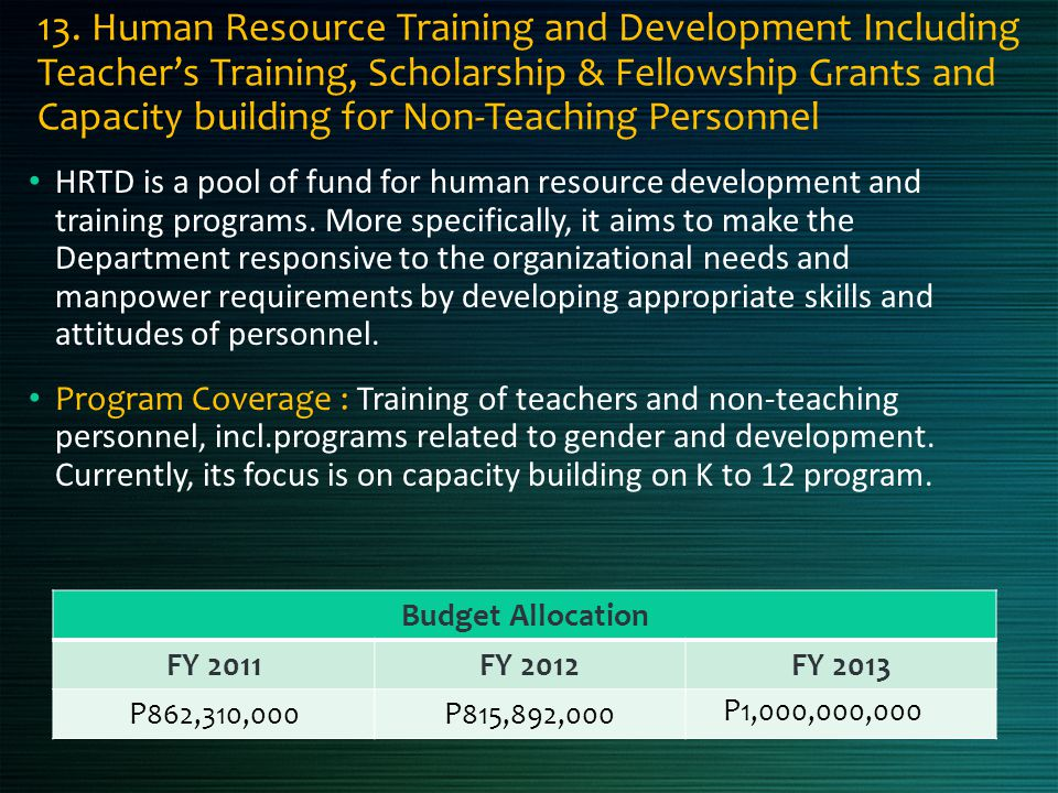 13. Human Resource Training and Development Including Teacher's Training, Scholarship & Fellowship Grants and Capacity building for Non-Teaching Personnel