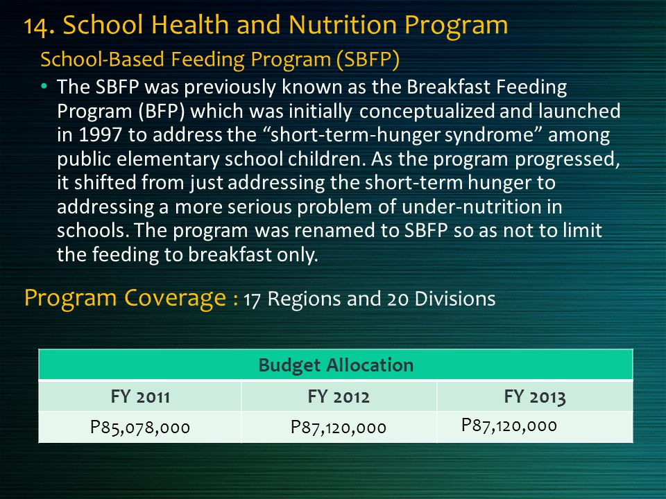 14. School Health and Nutrition Program