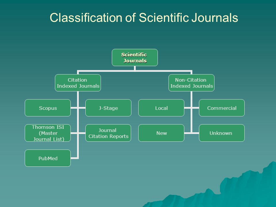 Classification of Scientific Journals