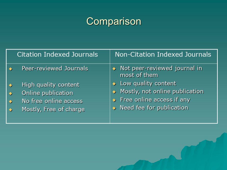 Comparison Non-Citation Indexed Journals Citation Indexed Journals