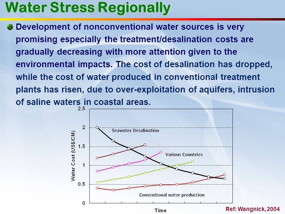 Water Stress Regionally