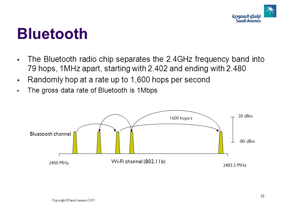 Bluetooth The Bluetooth radio chip separates the 2.4GHz frequency band into 79 hops, 1MHz apart, starting with 2.402 and ending with 2.480.