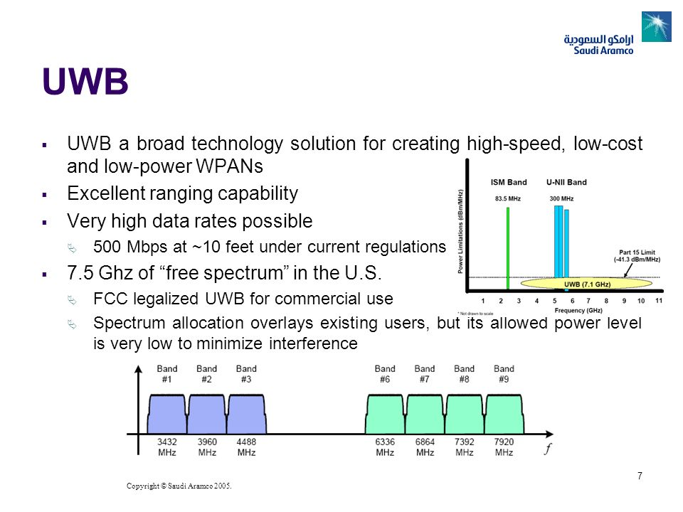 UWB UWB a broad technology solution for creating high-speed, low-cost and low-power WPANs. Excellent ranging capability.