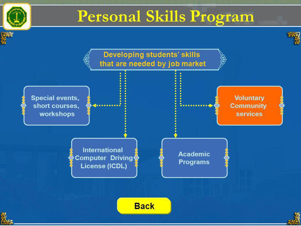 Personal Skills Program