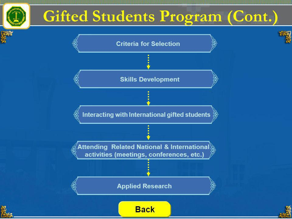Gifted Students Program (Cont.)