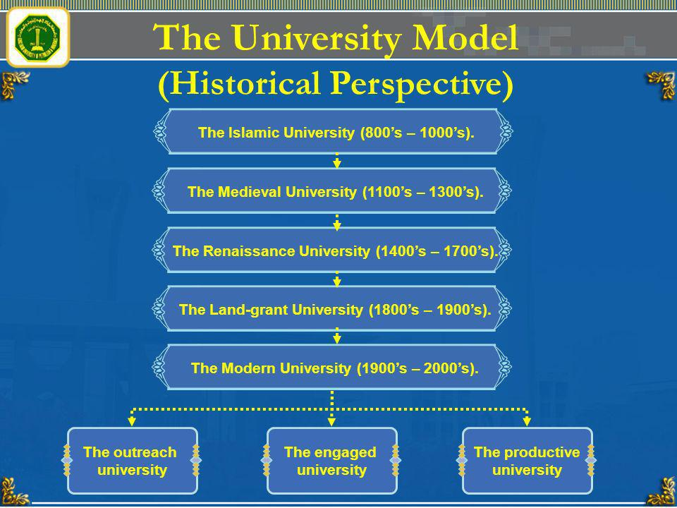 The University Model (Historical Perspective)