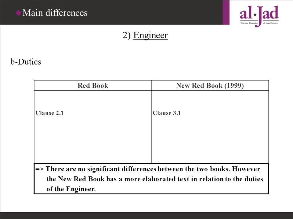 Main differences 2) Engineer b-Duties Red Book New Red Book (1999)