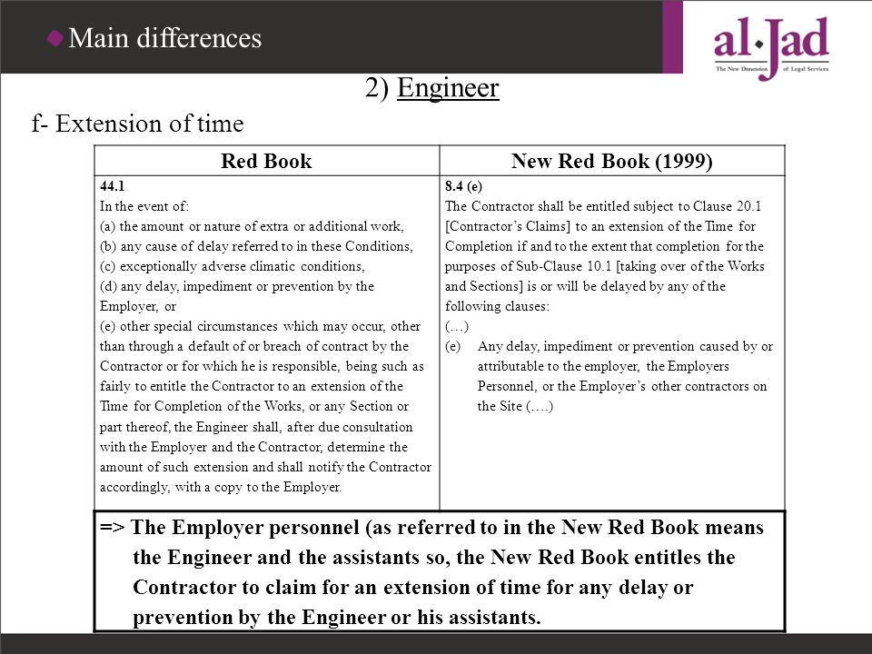 Main differences 2) Engineer f- Extension of time Red Book