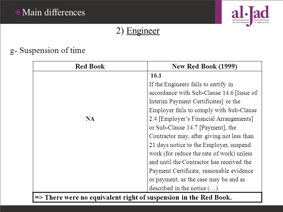 Main differences 2) Engineer g- Suspension of time Red Book