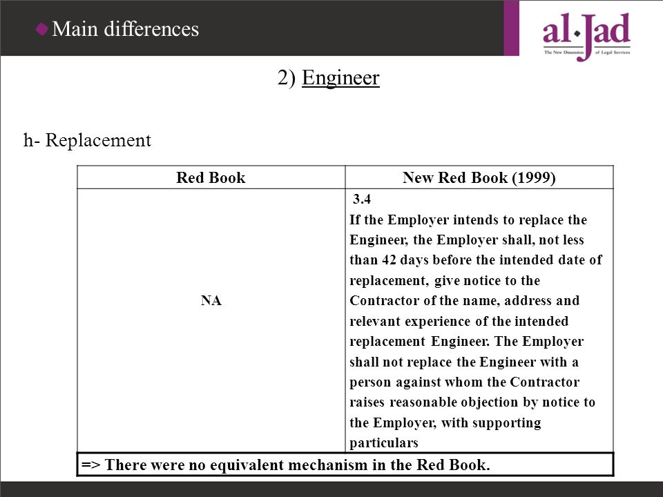 Main differences 2) Engineer h- Replacement Red Book