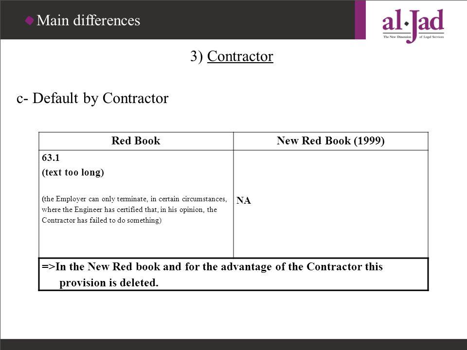 c- Default by Contractor