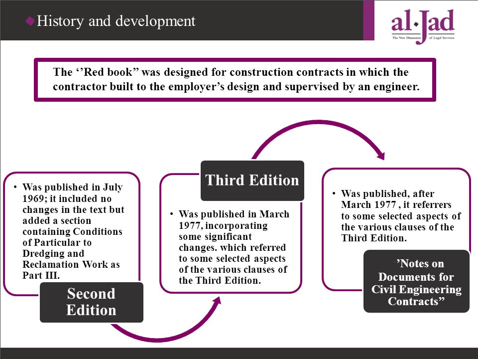 ''Notes on Documents for Civil Engineering Contracts''