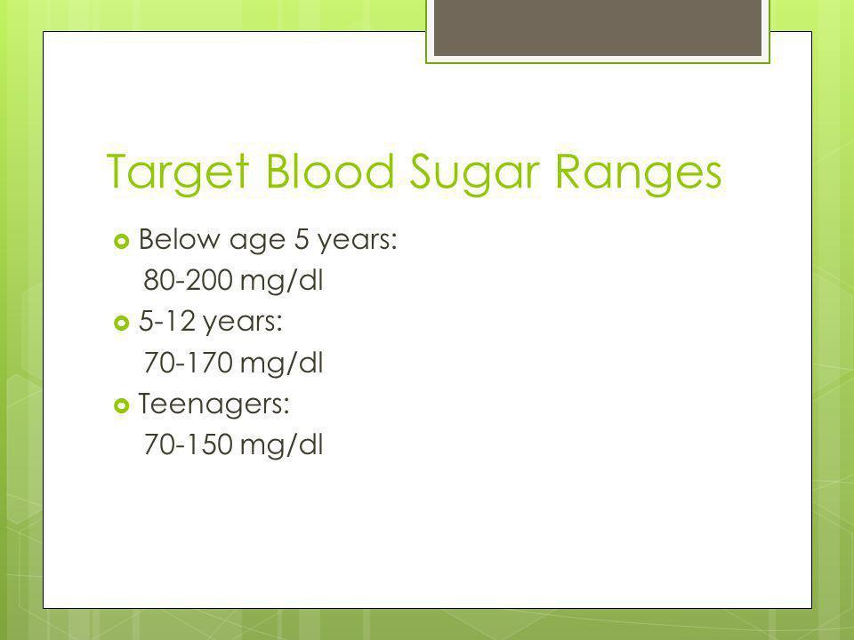 Target Blood Sugar Ranges