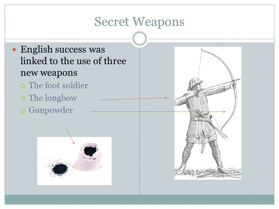 Secret Weapons English success was linked to the use of three new weapons. The foot soldier. The longbow.