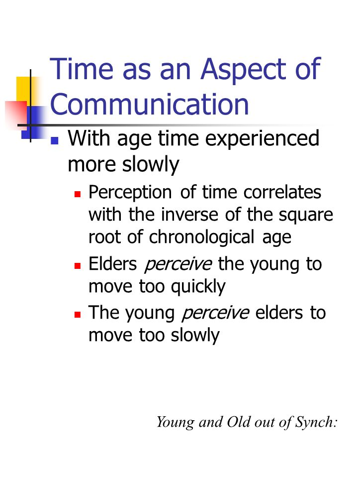 Time as an Aspect of Communication