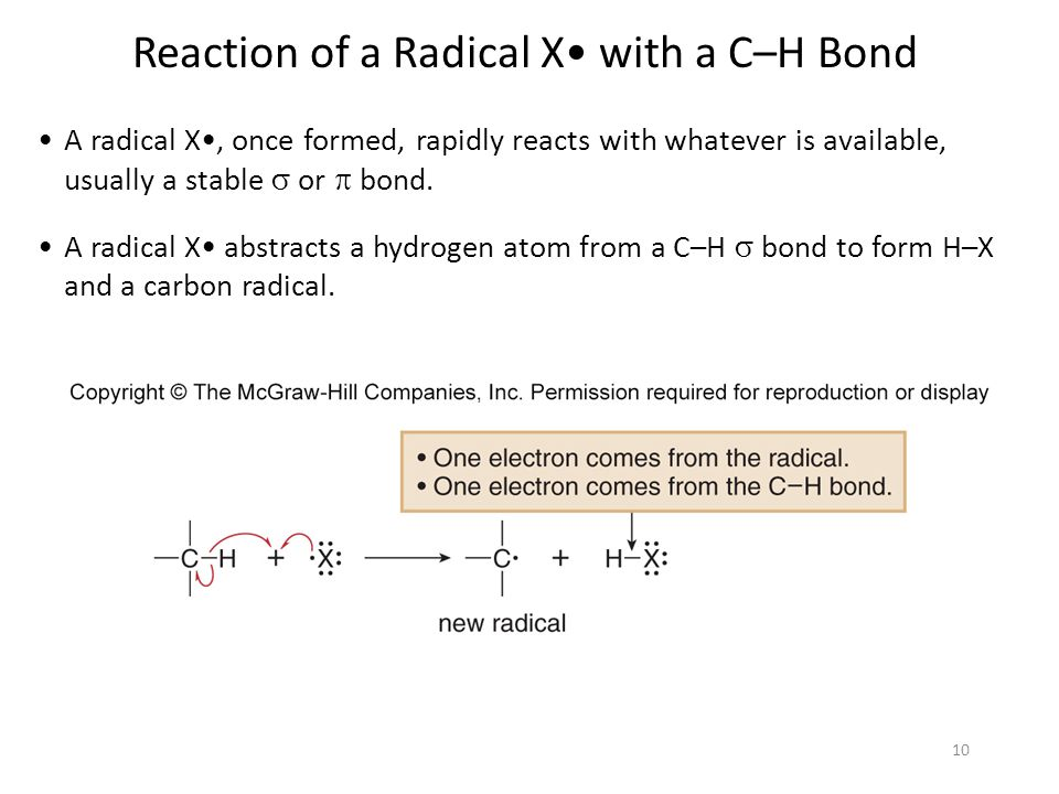 Reaction of a Radical X• with a C–H Bond