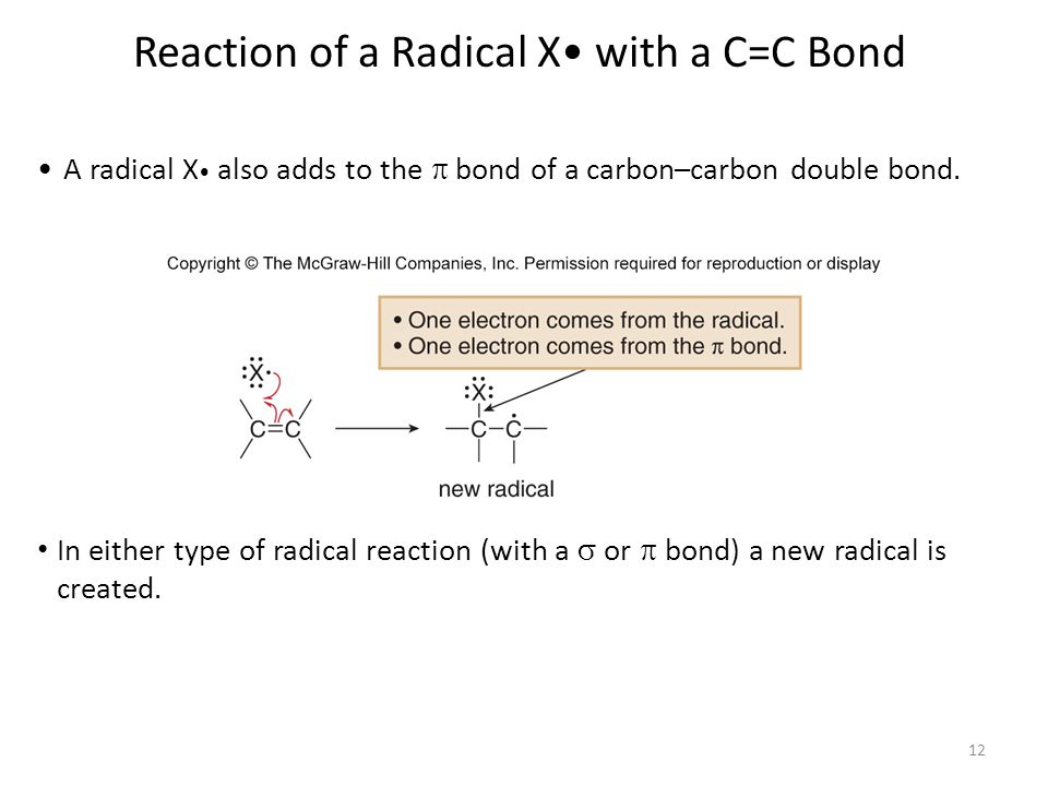 Reaction of a Radical X• with a C=C Bond