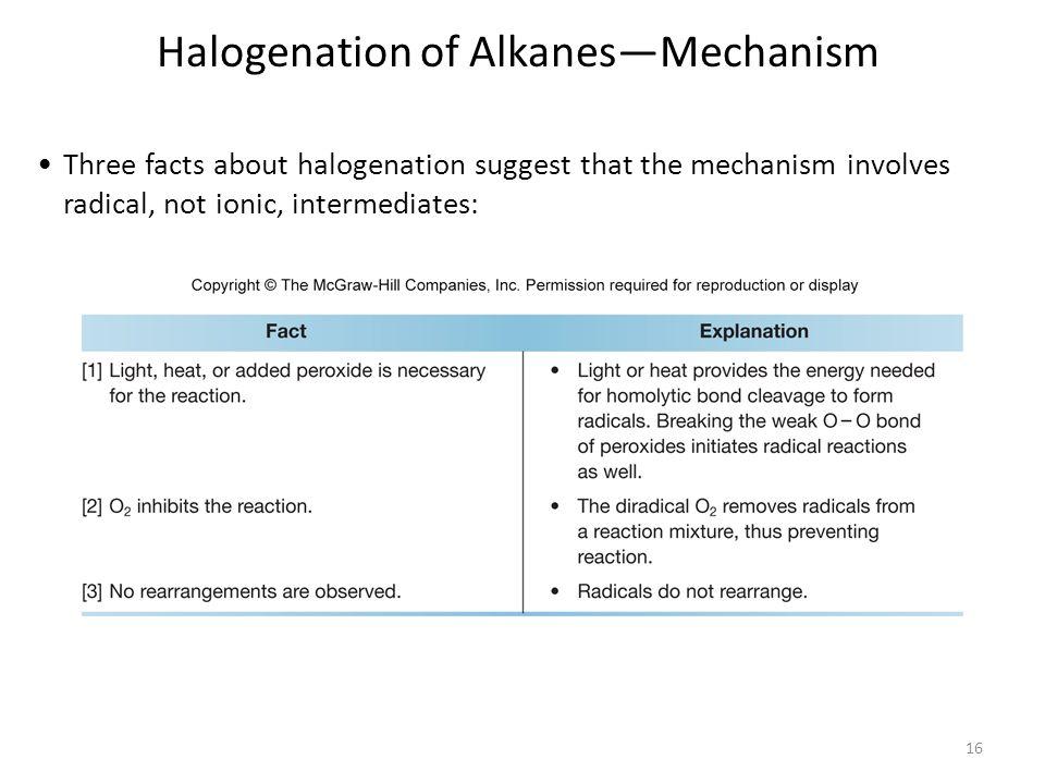 Halogenation of Alkanes—Mechanism