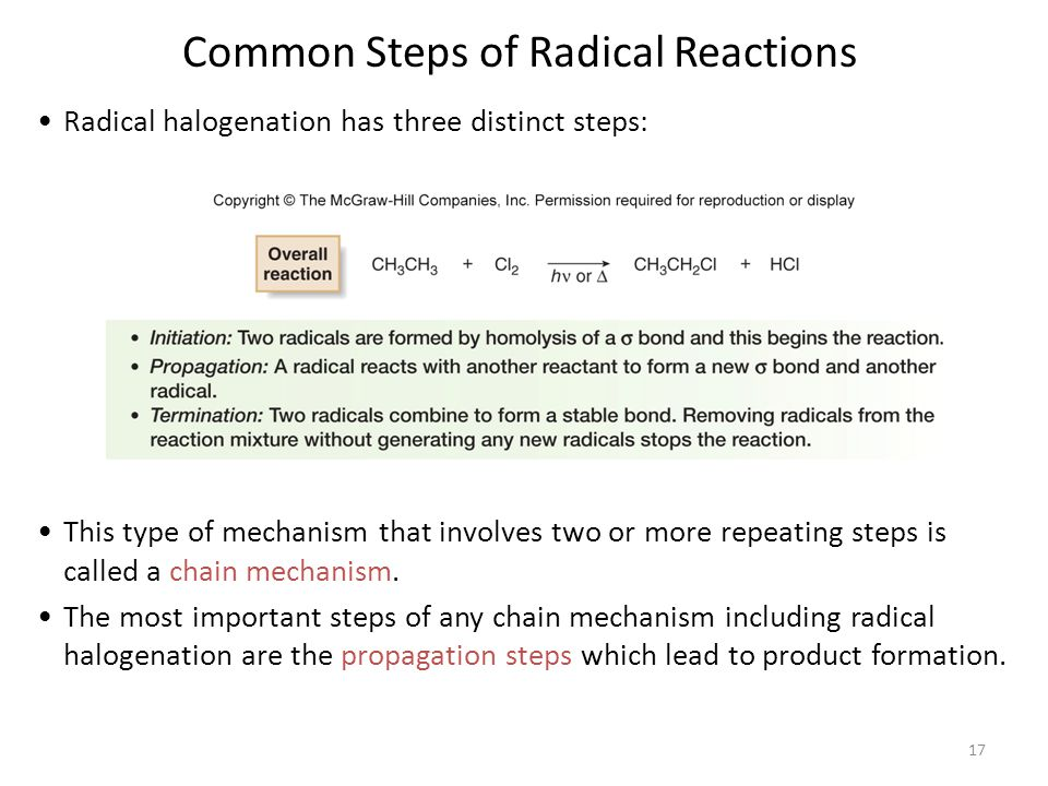 Common Steps of Radical Reactions
