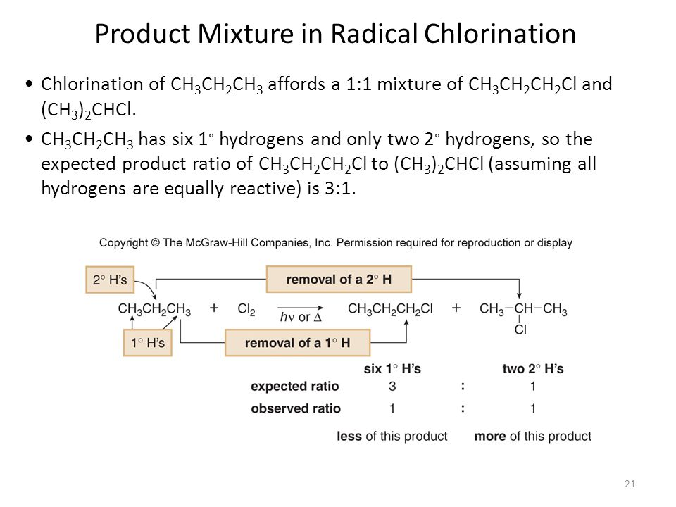 Product Mixture in Radical Chlorination