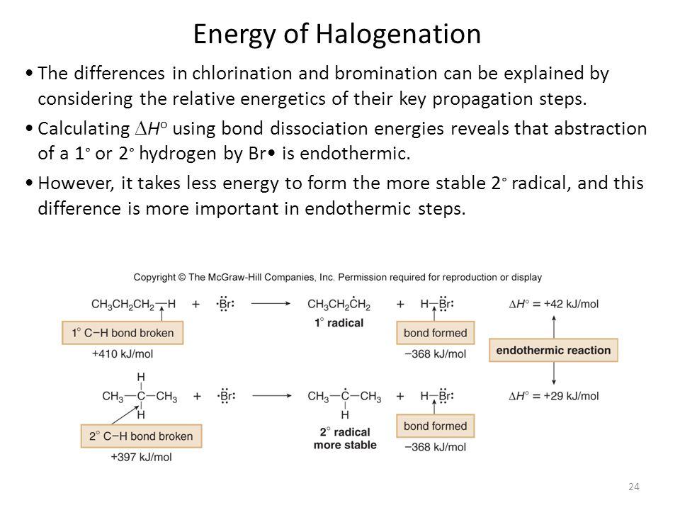 Energy of Halogenation