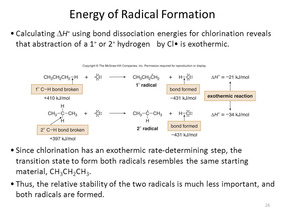Energy of Radical Formation