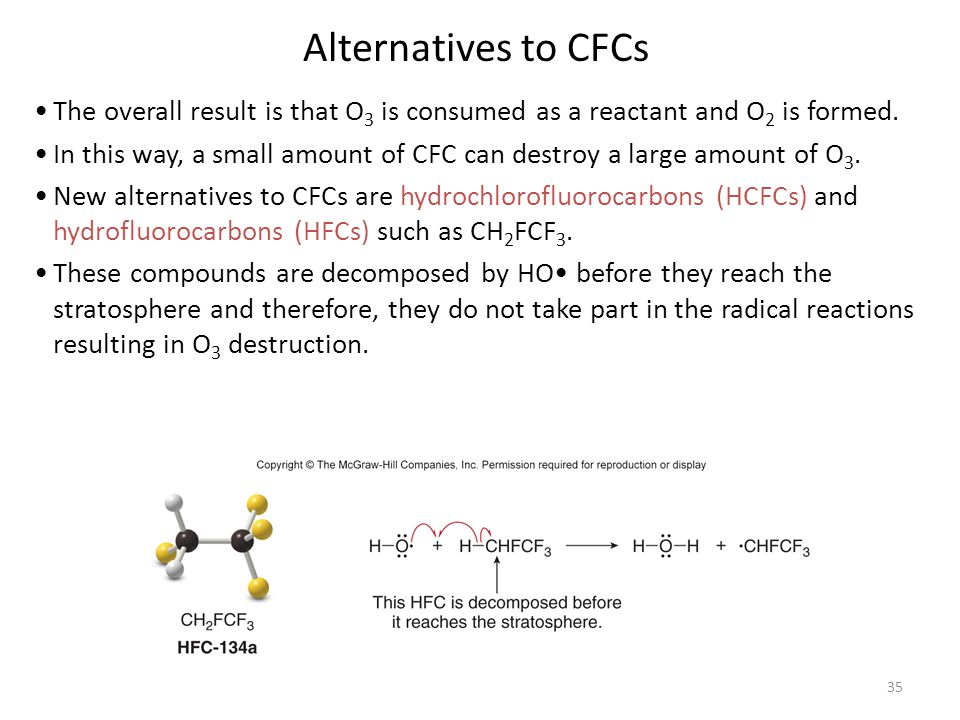 Alternatives to CFCs The overall result is that O3 is consumed as a reactant and O2 is formed.