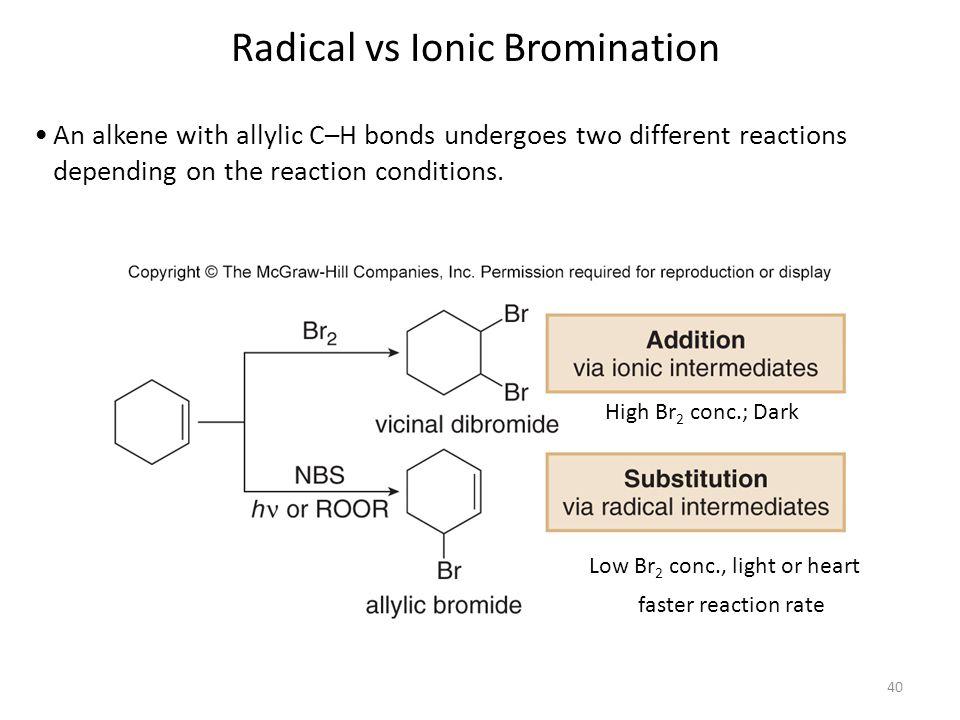 Radical vs Ionic Bromination