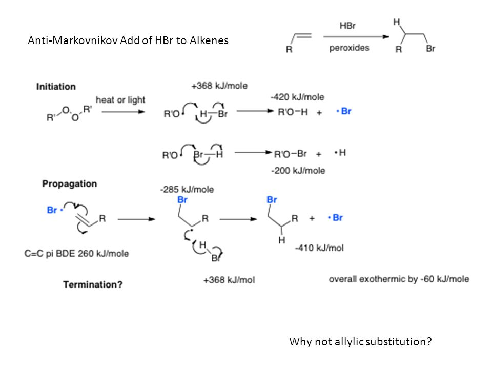Anti-Markovnikov Add of HBr to Alkenes
